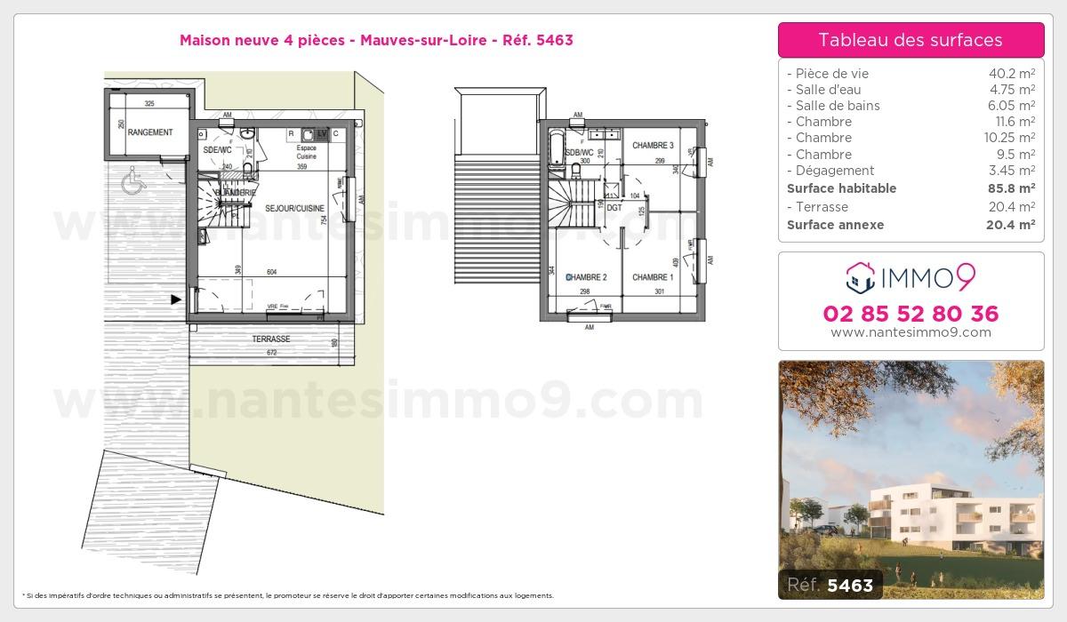 Plan T4
