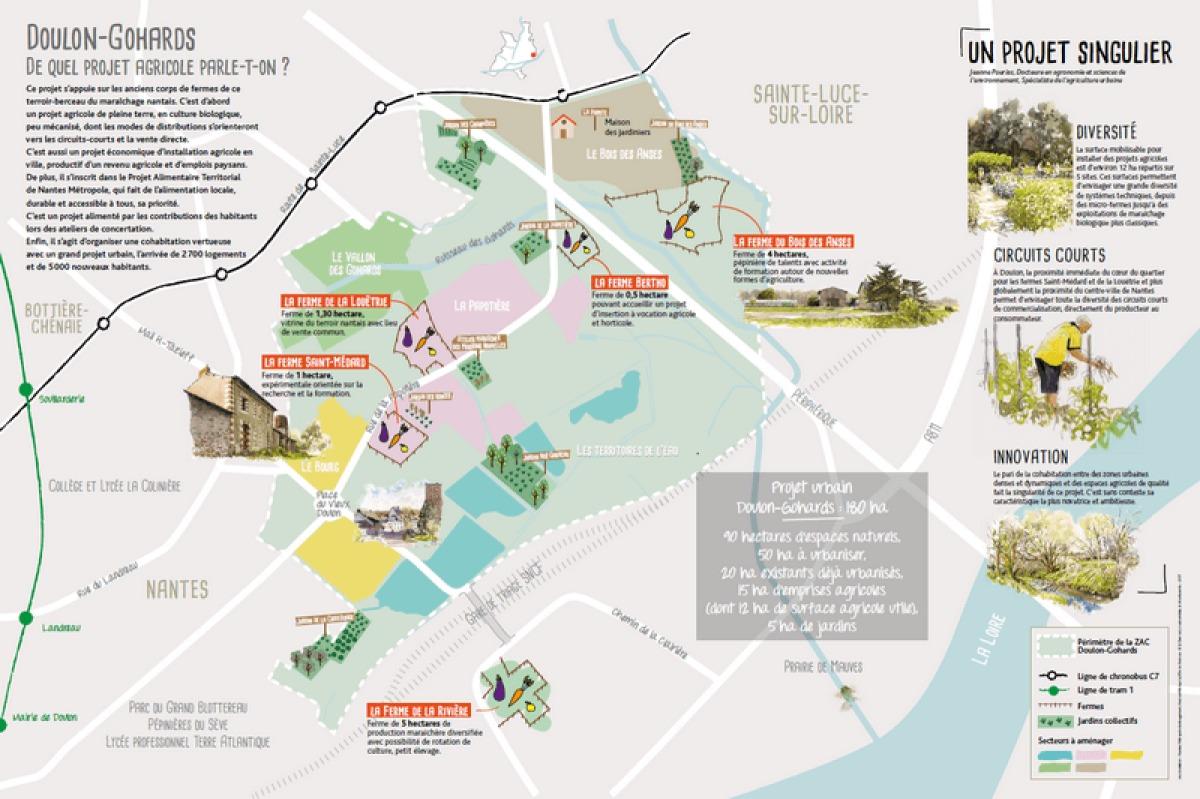 visuel de l'aménagement du secteur Doulon-Gohards