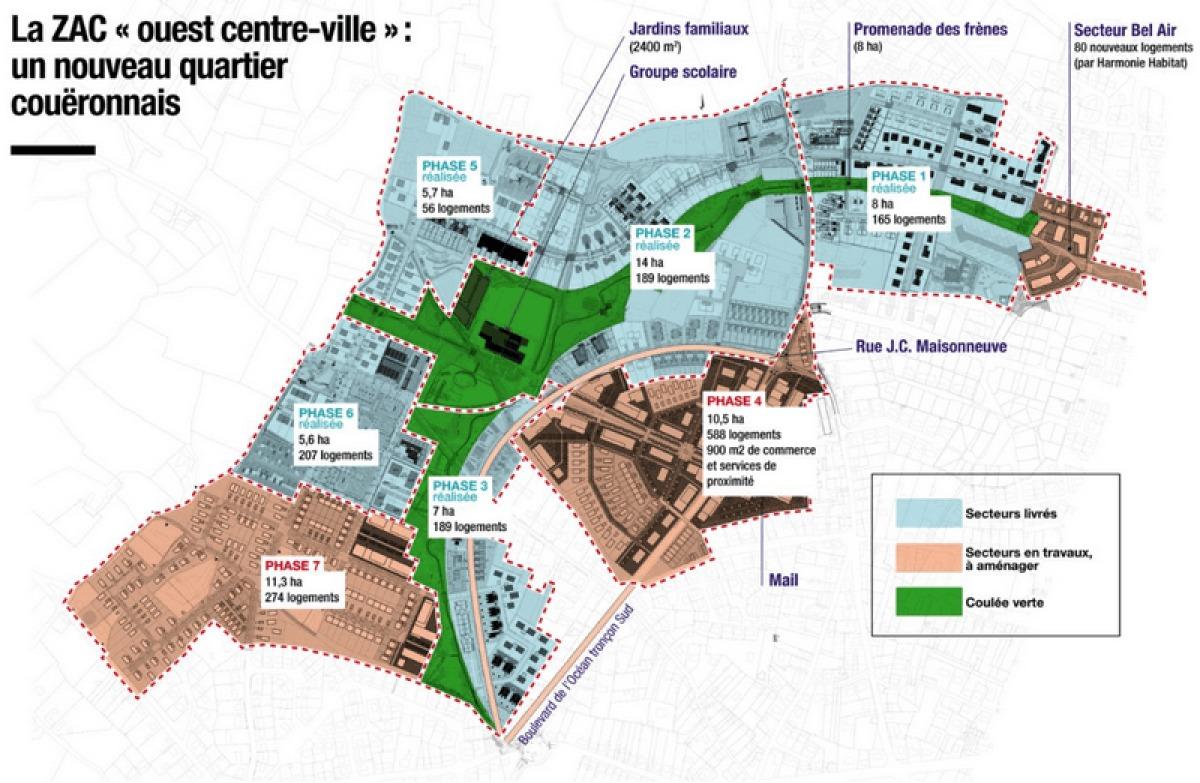 Programmes de logements et d'aménagements sur la ZAC Ouest Centre-ville