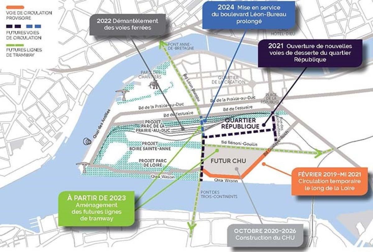 Calendrier du chantier de l'aménagement de l'île de Nantes